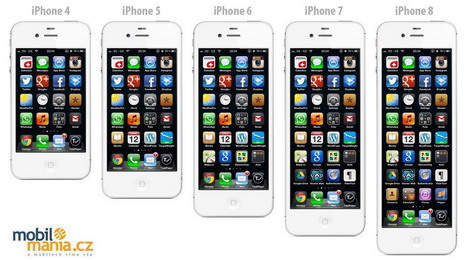 iphone4_to_iphone8