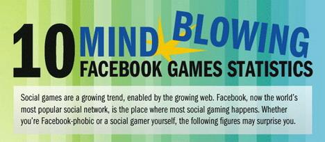 10_mind_blowing_facebook_games_statistics