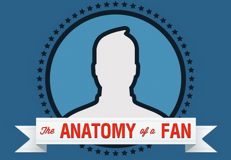 anatomy_of_a_facebook_fan