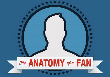 anatomy_of_a_facebook_fan