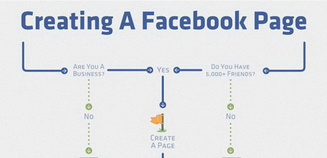 creating_a_facebook_page