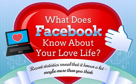 does_facebook_know_your_love_secrets