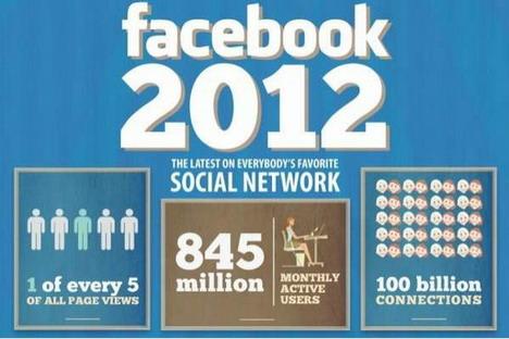 facebook_2012