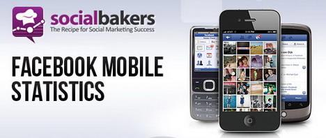 facebook_mobile_statistics