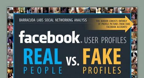facebook_user_profiles