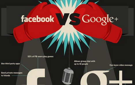 facebook_vs_google_plus