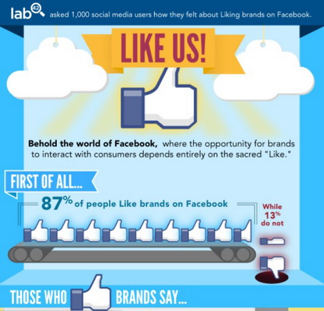 like-us-on-facebook-infographic