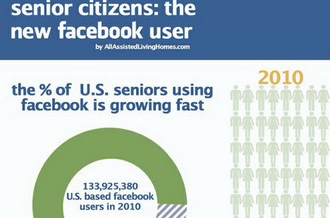 senior_citizens_the_new_facebook_user