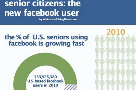 senior_citizens_the_new_facebook_user