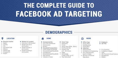the-complete-guide-to-facebook-ad-targeting-infographic