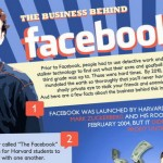 50 Best Facebook Infographics You Must See