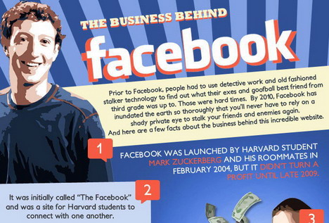 the_business_behind_facebook