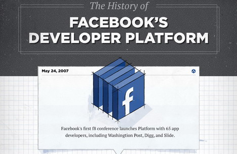 the_history_of_facebook_developer_platform