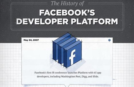 the_history_of_facebook_developer_platform