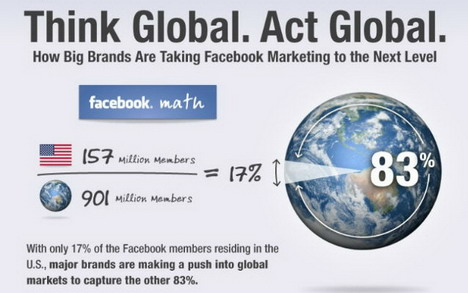 these_are_the_most_engaging_brands_on_facebook