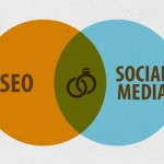 Coordinating Social Media and SEO Strategies for Effective Blog Promotion