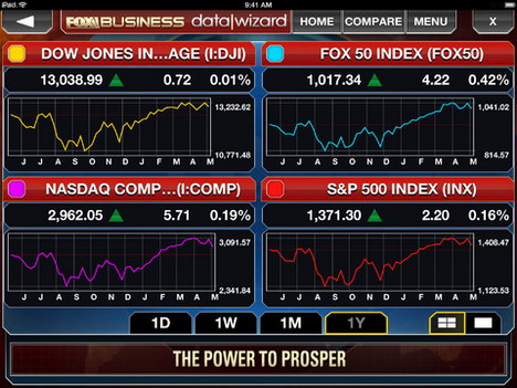 fox_business_app_for_ipad