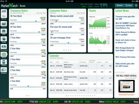 marketwatch_market_data_app