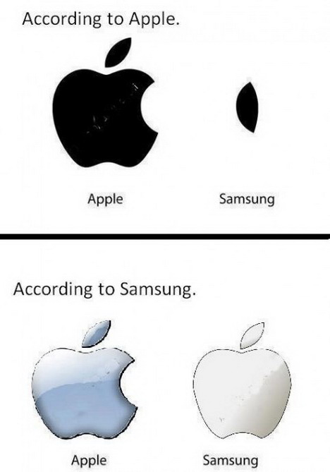 understanding_what_apple_and_samsung_claimed_about