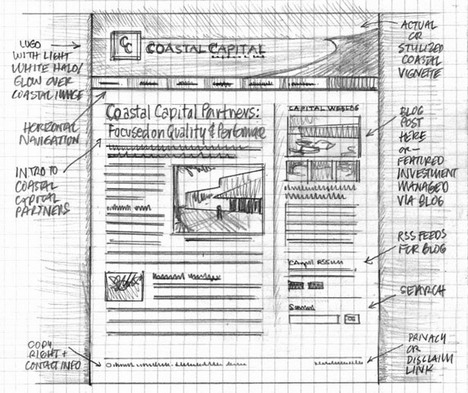 web_design_wireframe