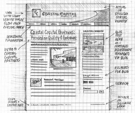web_design_wireframe