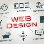 7 Top of the Line Web Design Trends for 2014