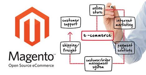 magento_open_source_ecommerce