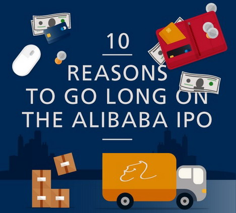 Where did alibaba ipo