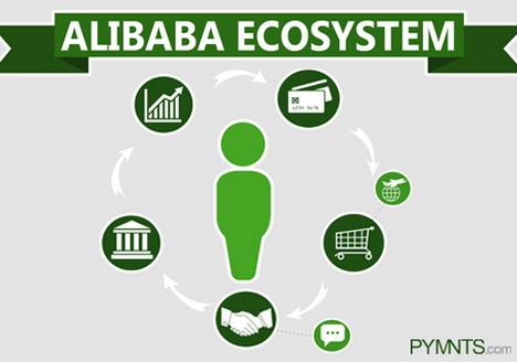 alibaba_ecosystem