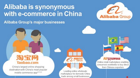 alibaba_synonymous_e_commerce_china