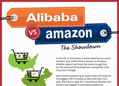 alibaba_vs_amazon