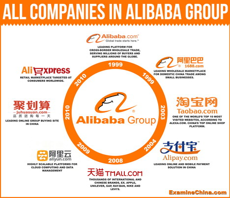 all_companies_in_alibaba_group