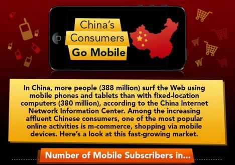 china_consumers_go_mobile