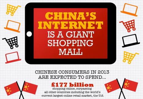 china_internet_alibaba