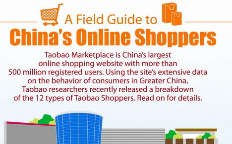 field_guide_to_china_online_shoppers