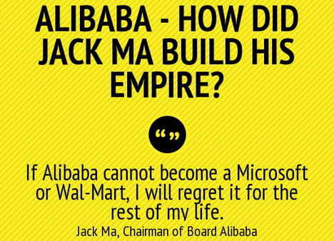 how_did_jack_ma_build_his_alibaba_empire