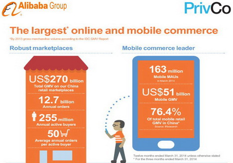 largest_online_mobile_commerce