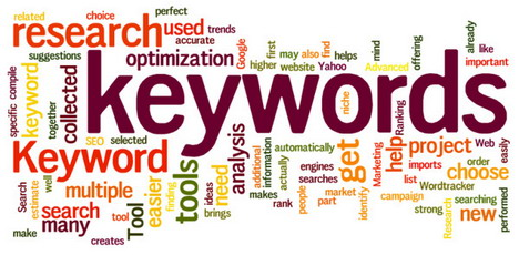 use_keywords_enhance_web_page_optimization