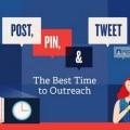 best_time_post_tweet_pin