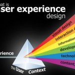 User Experience Design UX: The Worst and the Best