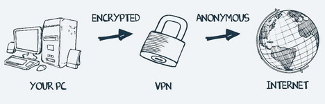 vpn-protects-computer-network