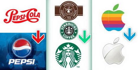 company-logo-evolution