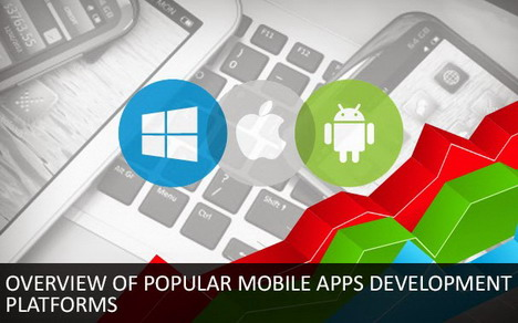popular-mobile-apps-development Platforms