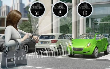 latest-automotive-innovations