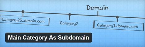main-category-as-subdomain-wordpress-plugin