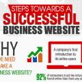successful-business-website