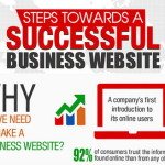 10 Things Successful Business / Commercial Website Must Have