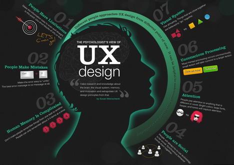 user-experience-designer