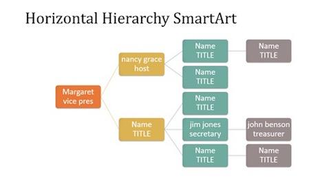 organization-chart-presentation