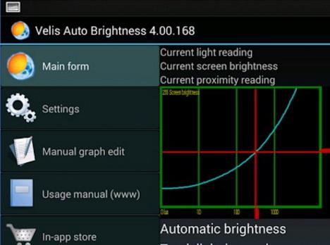 veils-auto-brightness